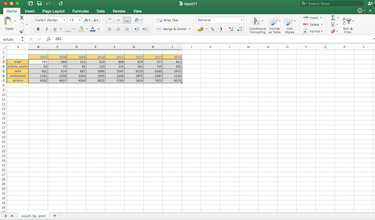 Generating an excel report with python — Mourad Mourafiq